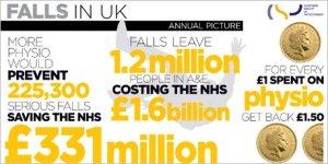 falls_infographic_uk